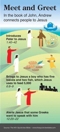 NIV Quick View Bible » Meet and Greet - John