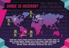 Tour map with statistics Yoga Rave by Natalia Susperreguy, via Behance