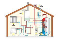 servicii instalatii termice,Sistem solar cu centrala si aport la incalzire cu boiler cu 2 serpentine