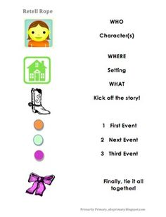 The retell rope is a tool introduced in The CAFE Book to aid students in retelling stories.  This paper version of the retell rope is easy to print...