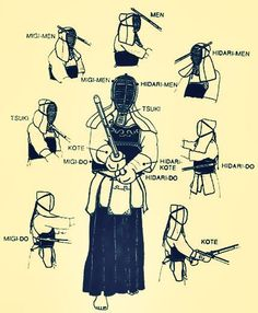 """KENDO.....PARTAGE OF MAHIR OZKAN ON FACEBOOK....KENDO, meaning """"Way of The Sword,"""" is a modern Japanese martial art, which descended from traditional swordsmanship (kenjutsu) and uses bamboo swords (shinai), and protective armor. Today, it is widely practiced across Japan and many other nations across the world..........."""