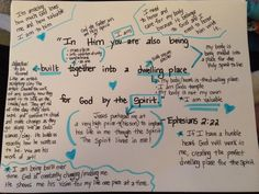 One method for Bible study is called Verse Mapping. Verse mapping is taking a single verse and breaking it down and studying it. You researc. Bible Study Notebook, Bible Study Tools, Bible Study Journal, Scripture Study, Bible Art, Scripture Journal, Journal Art, Inductive Bible Study, Bible Mapping