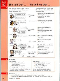 Unit 50 English Textbook, English Grammar Rules, English Speaking Skills, Teaching English Grammar, English Sentences, English Reading, Grammar Lessons, English Language Learning, English Writing