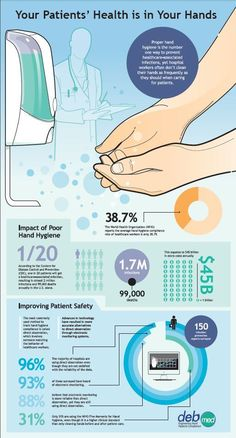 The importance of hand washing | National Handwashing Awareness Week #Wash