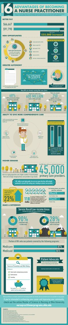 6 Advantages of Becoming a Nurse Practitioner #DiversityNursing #blog