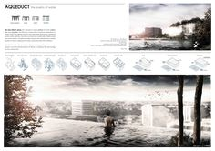 AWR Competitions - Architecture Workshop in Rome