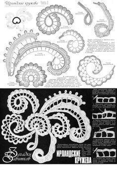 Floral Crochet Patterns Book Top Skirt Dress Cardigan Irish Lace Spec