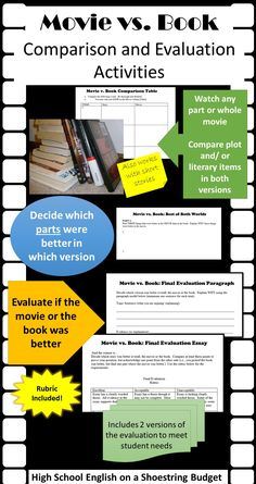 While use of movies in the classroom can be controversial, bringing different media into lessons for comparison and evaluation can be a worthwhile activity. A well-structured comparison and evaluation activity requires higher-order thinking. This activity bundle gives you several choices for comparing a movie (or portion of a movie) with a short story or novel of your choice. Includes evaluation of the movie vs book pairing with several options. Fully editable.  $