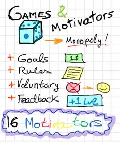 Game motivators