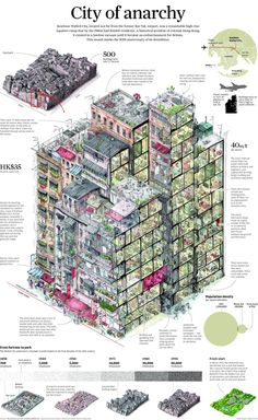 Infographic: Life Inside The Kowloon Walled City. It has been twenty years since the demolition of the Kowloon Walled City, South China Morning Kowloon Walled City, Planer Layout, Plakat Design, Architecture Drawings, Architecture Plan, Urban Planning, Anarchy, Urban Design, Cyberpunk