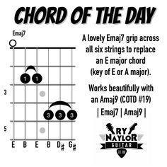 Chord Library: Emaj7