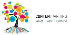 Digitech IT Solutions offers you professional #contentwriting   services at very affordable rate. We are serving our customers with the facility of content writing for their personal as well as professional #websites  . For More details please visit us at www.digitechitsolutions.co.uk