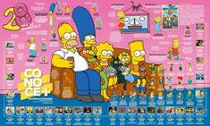 """Infografía: """"28 años del primer episodio de los Simpson"""". Estupendo trabajo en Rostros del periódico Síntesis de Puebla, México. Diseño: Omar E. Moreno. Editor: Alfonso Engambira. Fotografía: Especial. Enhorabuena."""