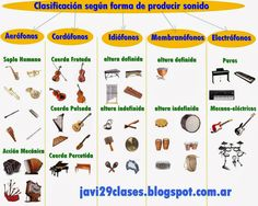 Clasificación de instrumentos musicales Instruments, Teaching Materials, Music Education, Freddie Mercury, Flute, Musicals, Ads, Google, School