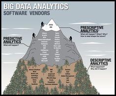 data analysis r