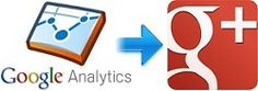 Confidential Slides: Google Analytics Integration With Google