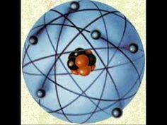 Modelo atomico de bohr 503 quimica