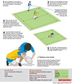 Flag Football Drills, Rugby Drills, Football 101, Tackling Drills, Rugby Workout, Rugby Poster, 1 Vs 1, Rugby Coaching, Rugby Training