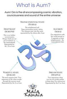 What is Aum / Om? Spirtual Yoga Symbols and What they Mean - Mala Kamala Mala Beads