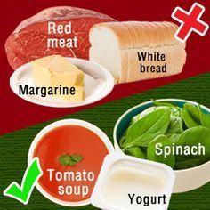 Pancreatitis Diet Plan