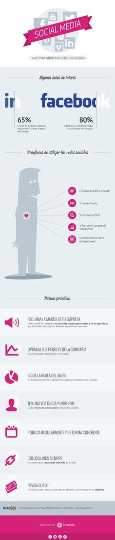 Redes sociales: Claves para interactuar con tus seguidores.