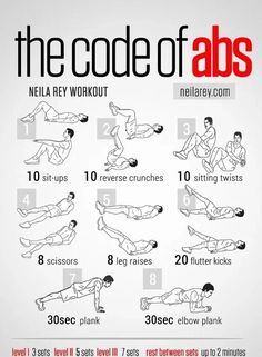The code of abs