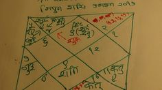 Mithun Rashi August 2017 , Gemini August 2017 , Vedic Hindi Horoscope