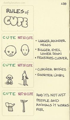 Rules of cute. References and a better looking and interactive explanation on cuteify. Inspired by a brilliant little exhibit at the even brillianter Exploratorium in San Francisco. Psychology Today, Psychology Facts, Cognitive Bias, Job Interview Questions, Behavioral Science, Sketch Notes, Never Stop Learning, Note To Self, Critical Thinking