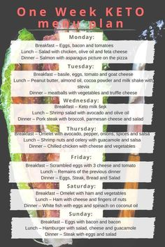If you want to start on a keto diet here is a one week meal plan #VegetarianDietPlans #lowcarbdietmealplans