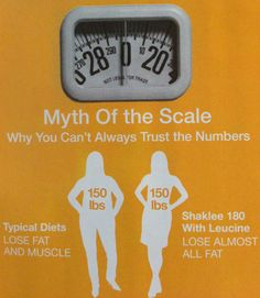 The Myth of the Scale... Why you can't always trust the numbers.