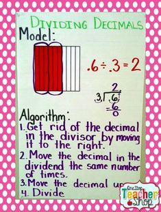 Dividing Decimals Anchor Chart *****