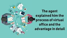 The Virtual Office - How to start a Virtual Office in Dubai Dubai Offers, Privacy Policy, Advertising, Marketing, Business, Store, Business Illustration
