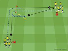 Football Coaching Drills, Soccer Training Drills, Soccer Drills, Woodworking, Sports, Soccer Coaching, Training, Football Drills, Football Soccer