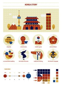 오브젝트, 한국, 그래픽, 차트, 지도, 일러스트, freegine, 정보, illust, 달력, 한복, 로고, 아이콘, 한글, 다이어그램…
