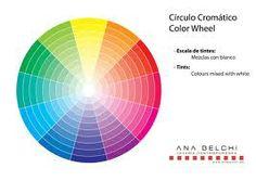 circulo cromático de colores con sus mezclas con blanco - Buscar con Google