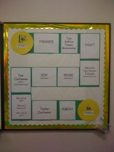 "writing process game board... could use this as a ""status board"" with each student making their own game piece!"