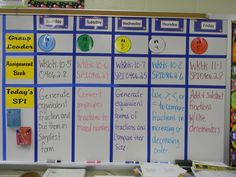 This is my assignment board for the entire week! TONS of great Math anchor charts on this site, too!
