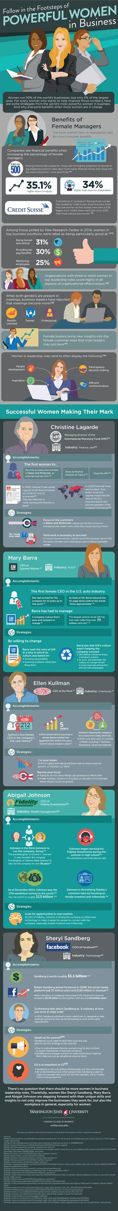 Follow in the Footsteps of Powerful Women in Business. What are the benefits of female managers? #infographic #Business #Women