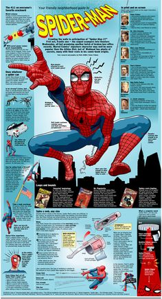 friendly neighborhood guide to Spider-Man Comic Book Characters, Marvel Characters, Comic Character, Comic Books Art, Amazing Spiderman, Spiderman Art, Marvel Comics, Marvel Heroes, Marvel Avengers