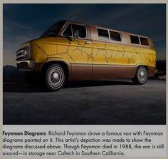 Feynman's van with Feynman diagrams