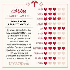 Best love compatibility for aries