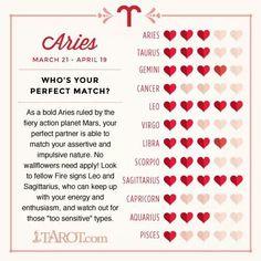 Best Match For An Aries Woman