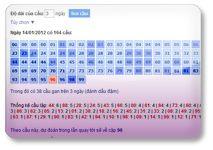 Rồng Bạch Kim: Kết quả xổ số trực tiếp - Dự đoán xổ số - Soi cầu lô đề - Soi cầu xổ số