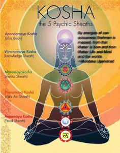 YOGA LIFE: you are more then this body ( the 5 Koshas )