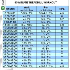 Great treadmill walking interval training for 45 minutes with inclines! Other great workouts on: www. Treadmill Walking Workout, Workout Log, Treadmill Workouts, Running Workouts, Interval Training, Marathon Training, Walking Workouts, Race Training, Workout Exercises