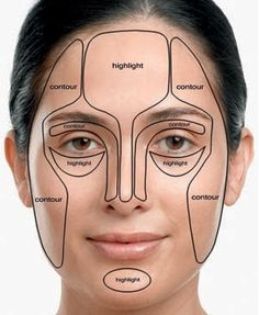 helpyoudraw:  where to shade shadows & highlights on a face Face SculptingfromTribe of Mannequins The Shades of U Made With Makeup The Single Girl's Guide to Men