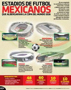 De ser aceptada la candidatura conjunta entre EUA, Canadá y México para ser sede del Mundial 2026, estos serían algunos estadios mexicanos para el evento. #InfografíaNotimex