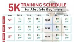 5K Training Schedule for Absolute Beginners