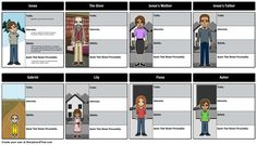 Keep track of all of the characters from The Giver by creating a Character Map using our Traditional layout.
