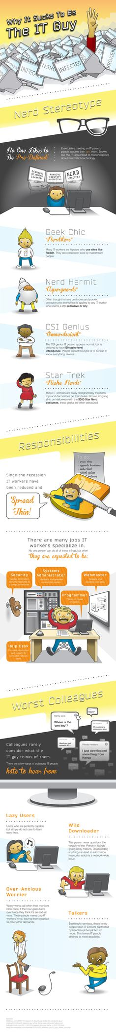 Why it sucks to be the IT guy